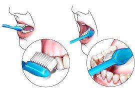 Как надо чистить зубы