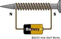 Как сделать в домашних условиях электромагнит?
