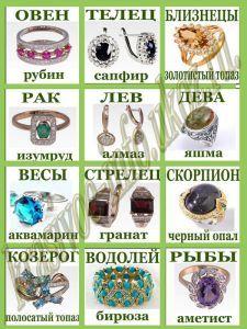 Камни-обереги по знакам зодиака