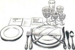 сервировка стола по правилам этикета