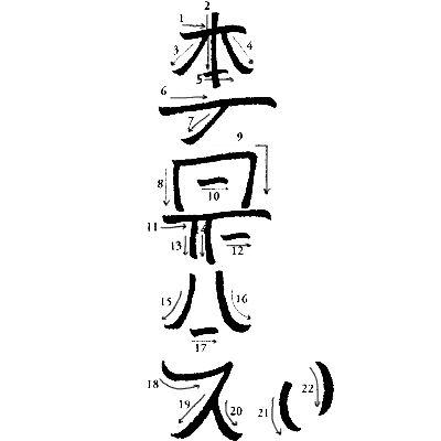 Символы рейки и их значение