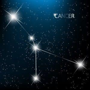 Созвездия знаков зодиака