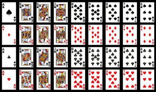 Толкования игральных карт при гадании