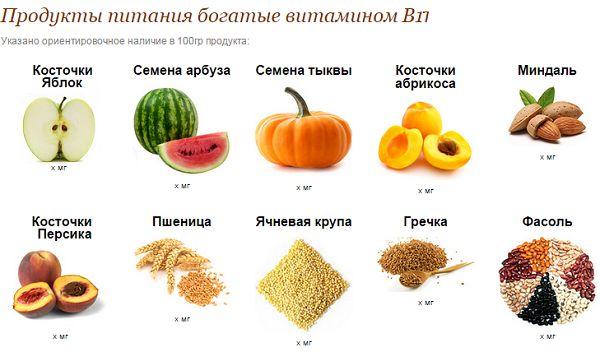 В каких продуктах находится витамин в17?