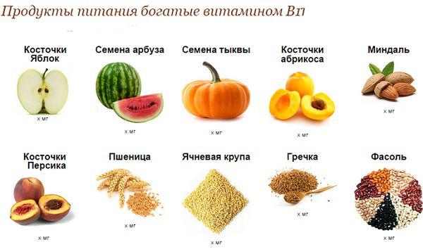 В каких продуктах содержится витамин в17?