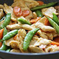 Зеленый горошек - рецепты