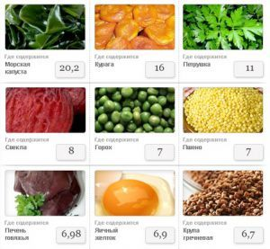 железосодержащие продукты таблица1