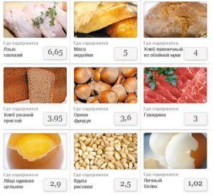 железосодержащие продукты таблица2