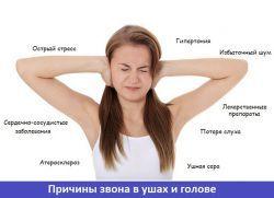 Звон в ушах и голове причина лечение